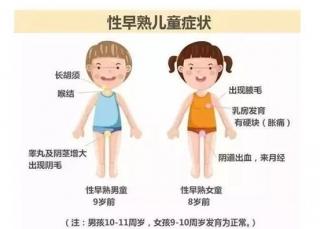 如何预防儿童性早熟,这些常识必须有!