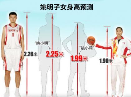 姚明女儿7岁身高1米5,郭敬明表示不服!除了基因好还能拼什么?