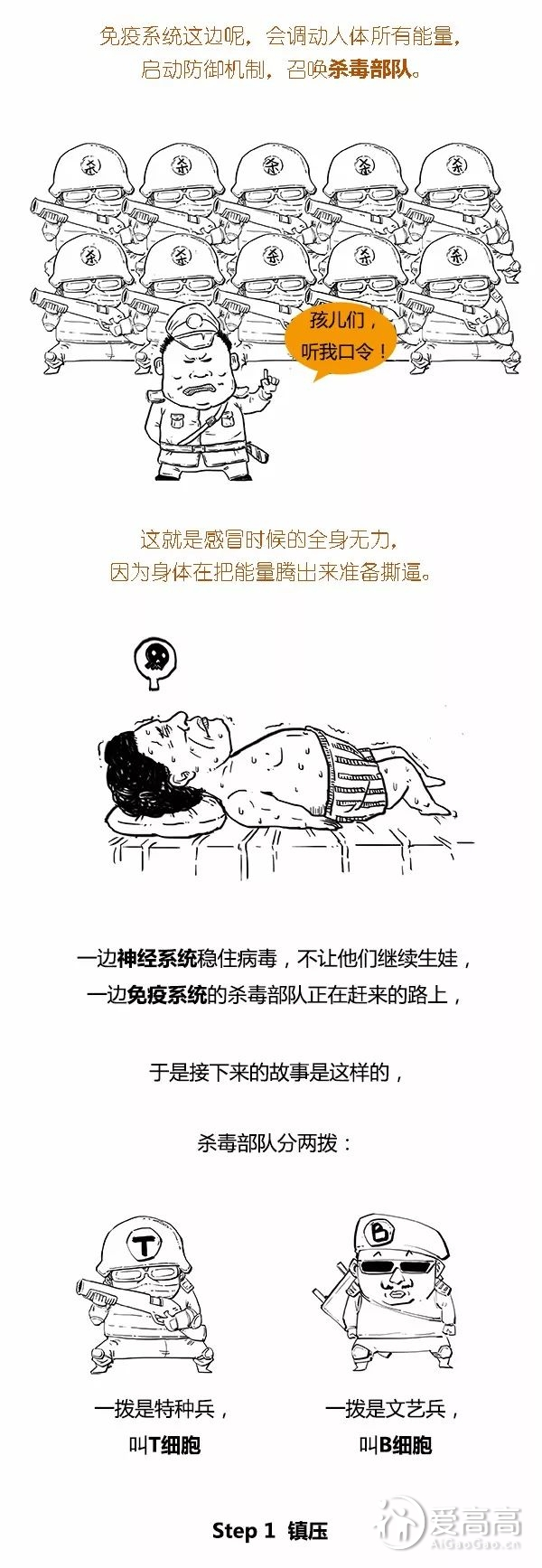 科普漫画:流感到底是个什么东东?小编看完已笑趴在办公桌上