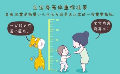 """细说导致宝宝长不高的七个坏习惯,你""""坑娃""""没?"""